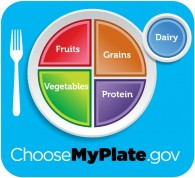 my_plate_larger_pic