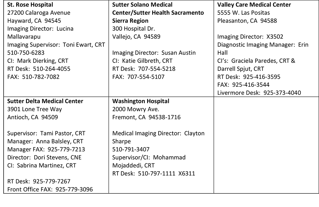 Hospital+Affiliate+Directory-2
